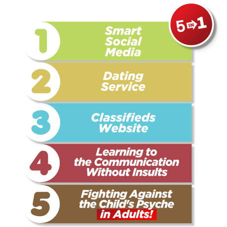 Non-conflict Social Media | Safe Dating Tool | Classifieds Website